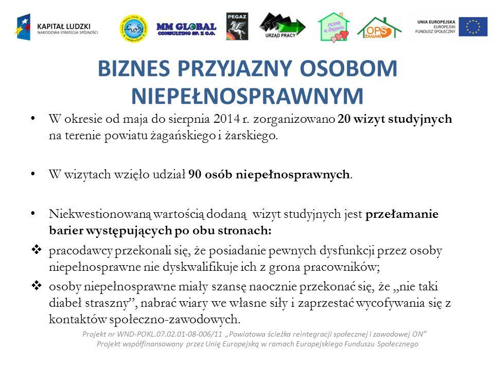 W okresie od maja do sierpnia 2014 r. zorganizowano 20 wizyt studyjnych na terenie powiatu żagańskiego i żarskiego. W wizytach wzięło udział 90 osób n