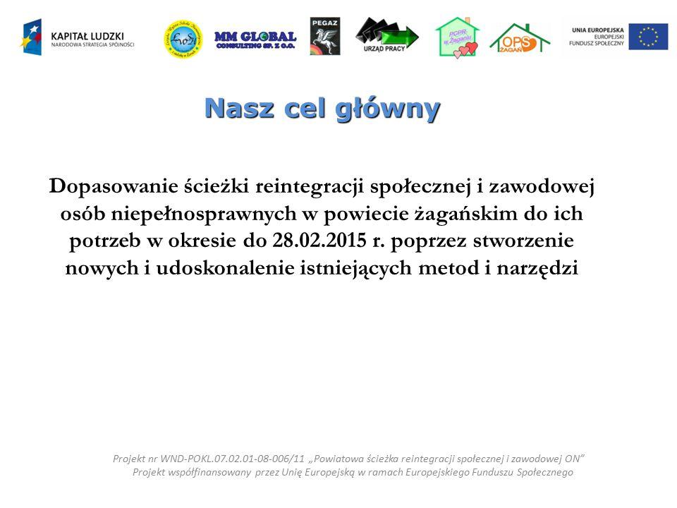 Dopasowanie ścieżki reintegracji społecznej i zawodowej osób niepełnosprawnych w powiecie żagańskim do ich potrzeb w okresie do 28.02.2015 r. poprzez