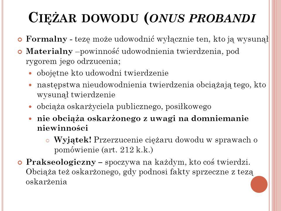 C IĘŻAR DOWODU ( ONUS PROBANDI Formalny - tezę może udowodnić wyłącznie ten, kto ją wysunął Materialny –powinność udowodnienia twierdzenia, pod rygore