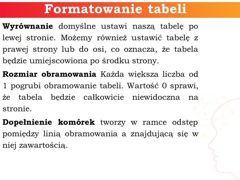 Formatowanie tabeli Wyrównanie domyślne ustawi naszą tabelę po lewej stronie.