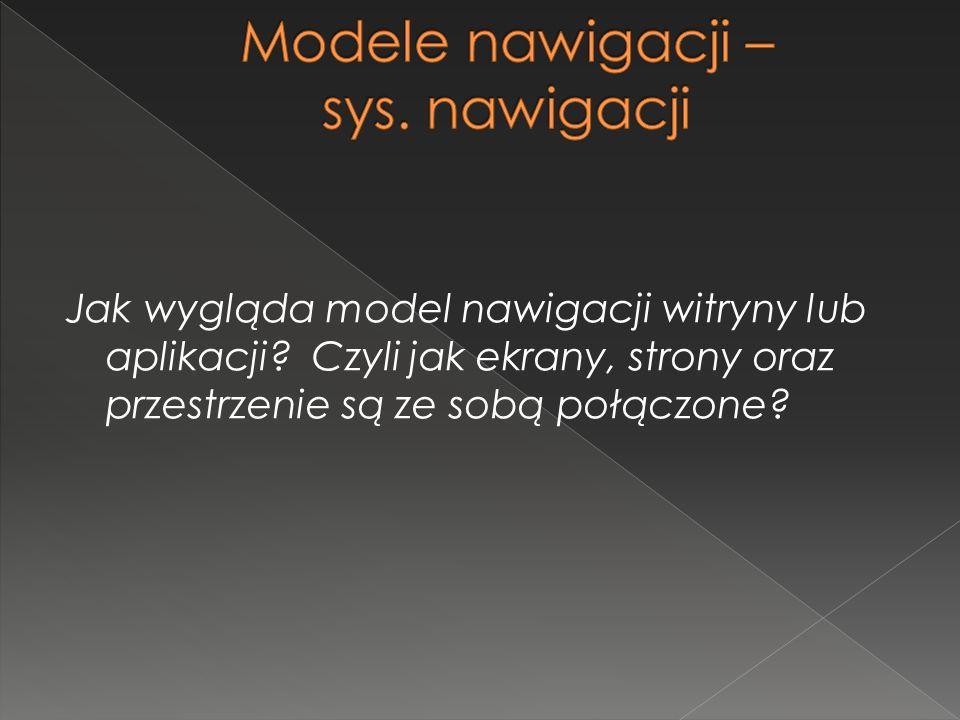Jak wygląda model nawigacji witryny lub aplikacji? Czyli jak ekrany, strony oraz przestrzenie są ze sobą połączone?
