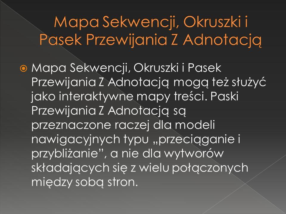  Mapa Sekwencji, Okruszki i Pasek Przewijania Z Adnotacją mogą też służyć jako interaktywne mapy treści. Paski Przewijania Z Adnotacją są przeznaczon