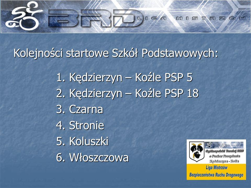 Kolejności startowe Szkół Podstawowych: 1. Kędzierzyn – Koźle PSP 5 2. Kędzierzyn – Koźle PSP 18 3. Czarna 4. Stronie 5. Koluszki 6. Włoszczowa