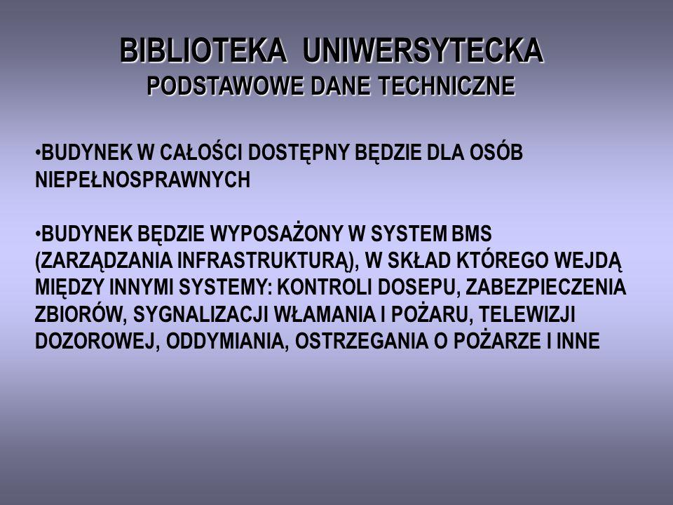 BIBLIOTEKA UNIWERSYTECKA PODSTAWOWE DANE TECHNICZNE POW.