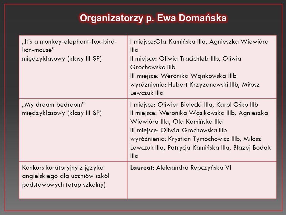 """""""It's a monkey-elephant-fox-bird- lion-mouse"""" międzyklasowy (klasy III SP) I miejsce:Ola Kamińska IIIa, Agnieszka Wiewióra IIIa II miejsce: Oliwia Tra"""