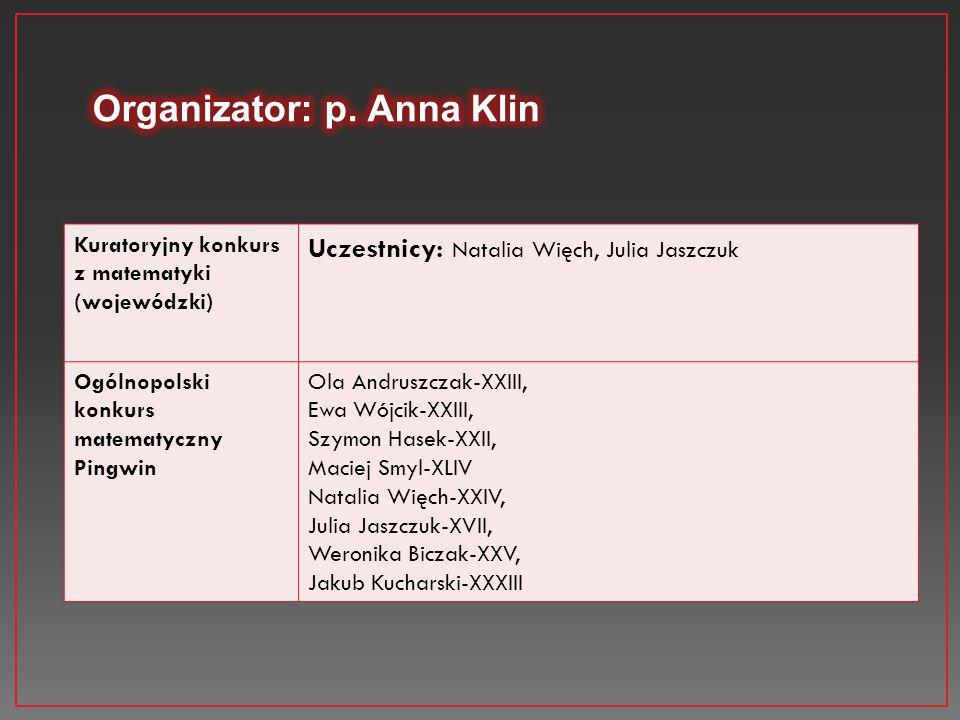 Kuratoryjny konkurs z matematyki (wojewódzki) Uczestnicy: Natalia Więch, Julia Jaszczuk Ogólnopolski konkurs matematyczny Pingwin Ola Andruszczak-XXII