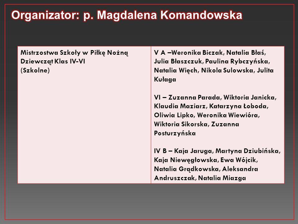 Mistrzostwa Szkoły w Piłkę Nożną Dziewcząt Klas IV-VI (Szkolne) V A –Weronika Biczak, Natalia Błaś, Julia Błaszczuk, Paulina Rybczyńska, Natalia Więch