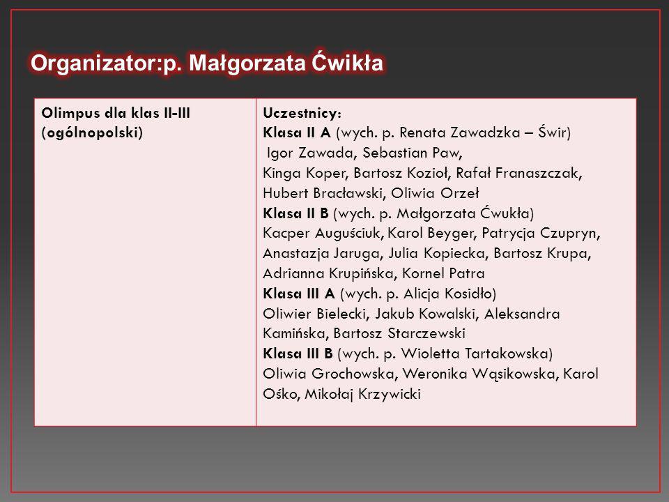 Olimpus dla klas II-III (ogólnopolski) Uczestnicy: Klasa II A (wych. p. Renata Zawadzka – Świr) Igor Zawada, Sebastian Paw, Kinga Koper, Bartosz Kozio