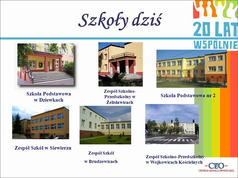 Szkoły dziś Szkoła Podstawowa w Dziewkach Zespół Szkolno- Przedszkolny w Żelisławicach Zespół Szkół w Siewierzu Zespół Szkół w Brudzowicach Szkoła Pod