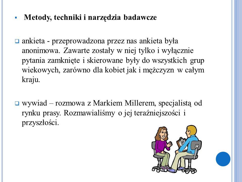 Monika Jarosińska ZS, rok III grupa IV