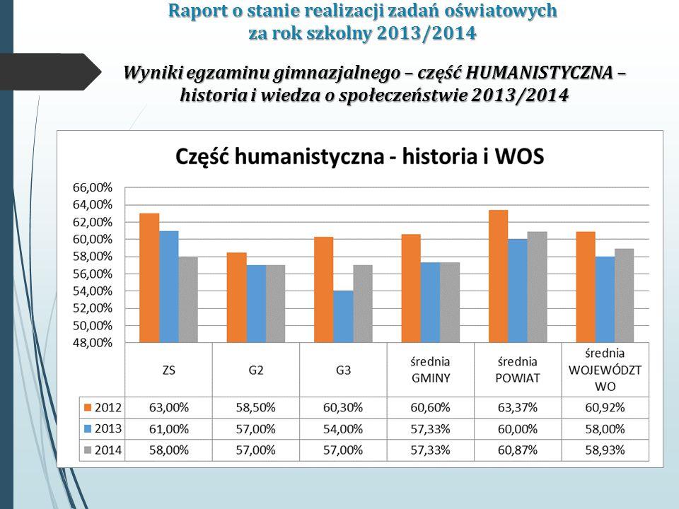 Raport o stanie realizacji zadań oświatowych za rok szkolny 2013/2014 Wyniki egzaminu gimnazjalnego – część HUMANISTYCZNA – historia i wiedza o społeczeństwie 2013/2014