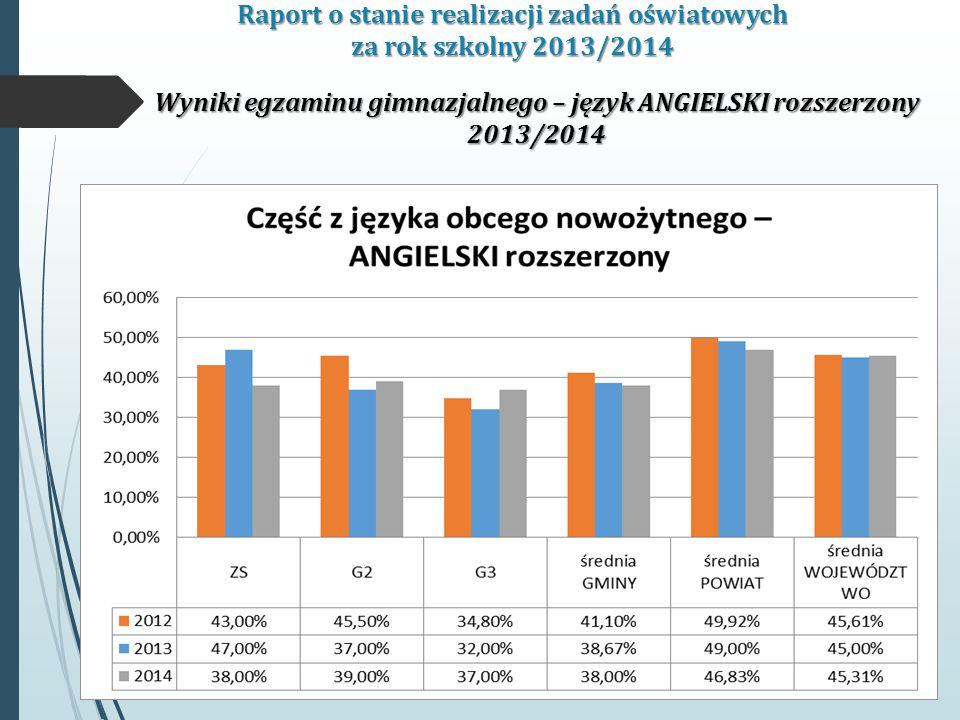 Raport o stanie realizacji zadań oświatowych za rok szkolny 2013/2014 Wyniki egzaminu gimnazjalnego – język ANGIELSKI rozszerzony 2013/2014