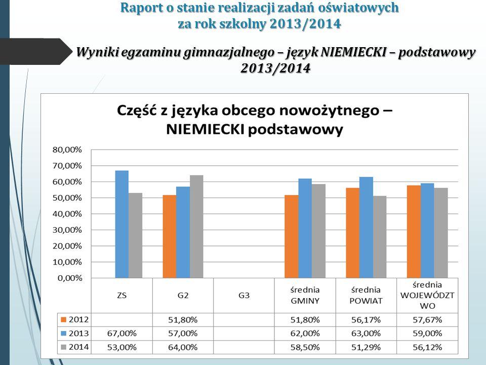 Raport o stanie realizacji zadań oświatowych za rok szkolny 2013/2014 Wyniki egzaminu gimnazjalnego – język NIEMIECKI – podstawowy 2013/2014