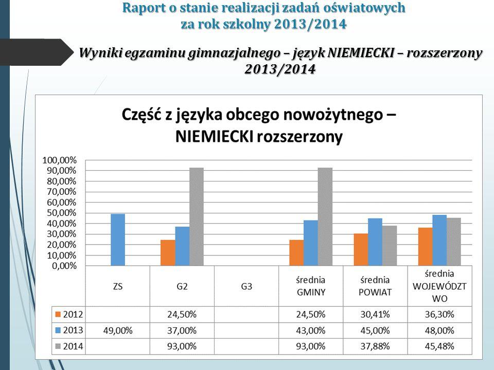 Raport o stanie realizacji zadań oświatowych za rok szkolny 2013/2014 Wyniki egzaminu gimnazjalnego – język NIEMIECKI – rozszerzony 2013/2014