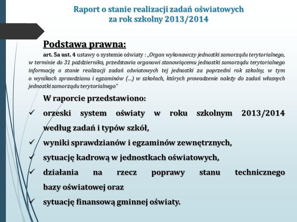 Raport o stanie realizacji zadań oświatowych za rok szkolny 2013/2014 Podstawa prawna: art.