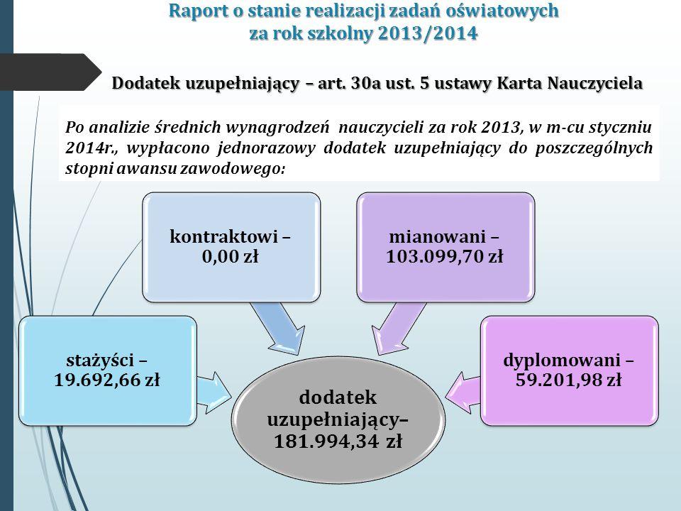 Raport o stanie realizacji zadań oświatowych za rok szkolny 2013/2014 Dodatek uzupełniający – art.