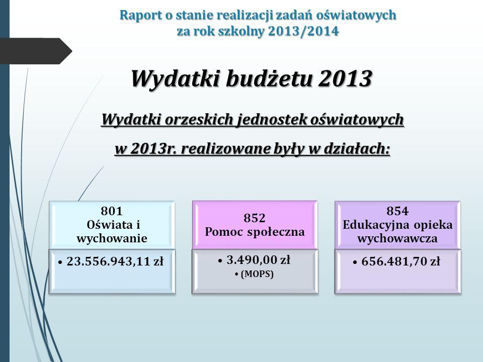 Raport o stanie realizacji zadań oświatowych za rok szkolny 2013/2014 Wydatki budżetu 2013 Wydatki orzeskich jednostek oświatowych w 2013r.