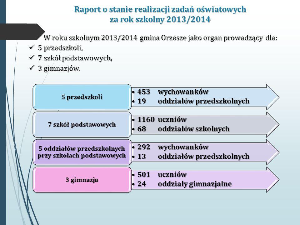 Raport o stanie realizacji zadań oświatowych za rok szkolny 2013/2014 W roku szkolnym 2013/2014 gmina Orzesze jako organ prowadzący dla: 5 przedszkoli, 5 przedszkoli, 7 szkół podstawowych, 7 szkół podstawowych, 3 gimnazjów.
