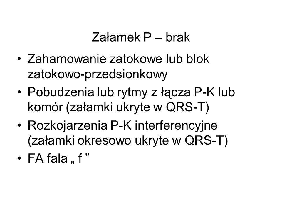 Załamek P – brak Zahamowanie zatokowe lub blok zatokowo-przedsionkowy Pobudzenia lub rytmy z łącza P-K lub komór (załamki ukryte w QRS-T) Rozkojarzeni