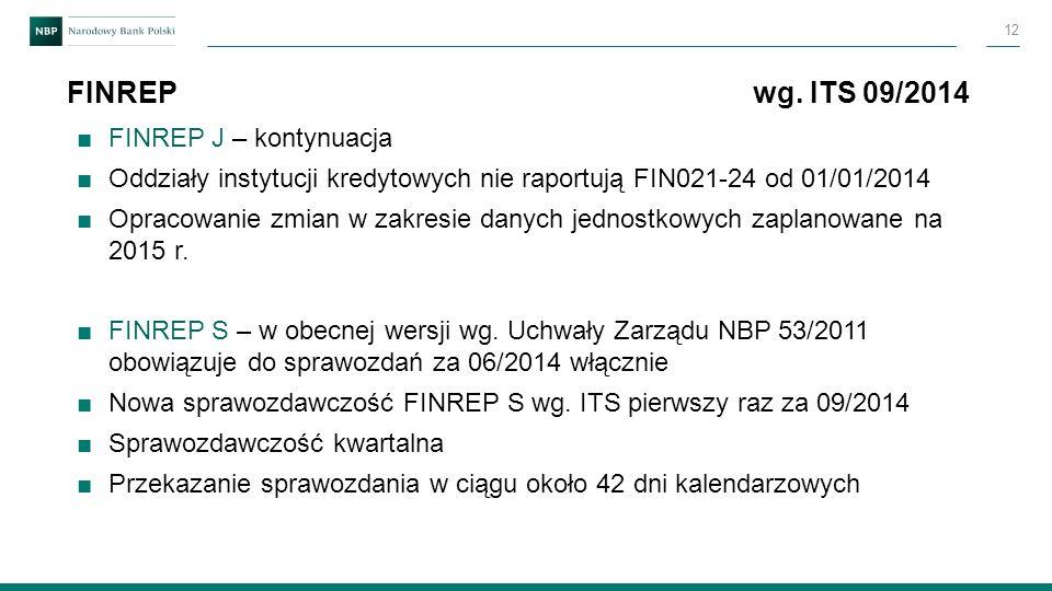 ■FINREP J – kontynuacja ■Oddziały instytucji kredytowych nie raportują FIN021-24 od 01/01/2014 ■Opracowanie zmian w zakresie danych jednostkowych zapl