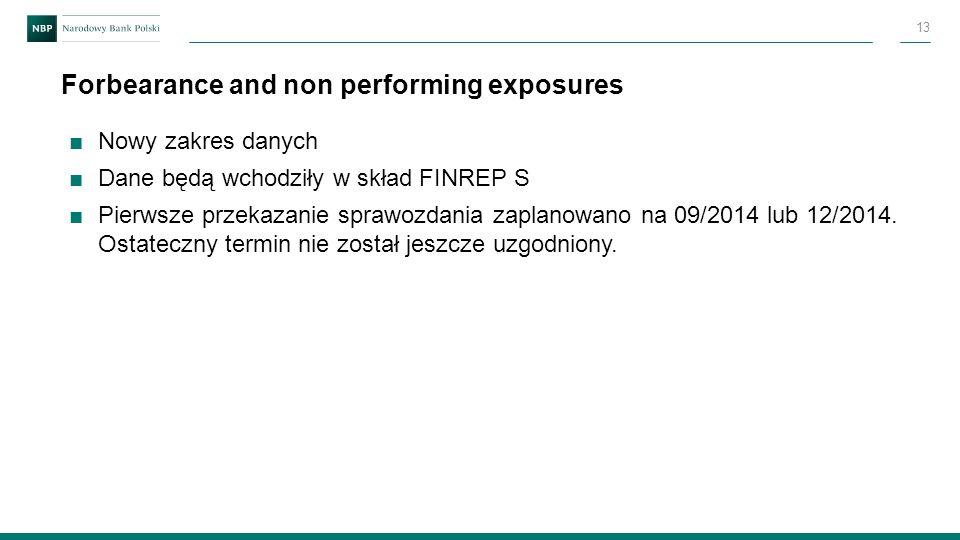■Nowy zakres danych ■Dane będą wchodziły w skład FINREP S ■Pierwsze przekazanie sprawozdania zaplanowano na 09/2014 lub 12/2014. Ostateczny termin nie