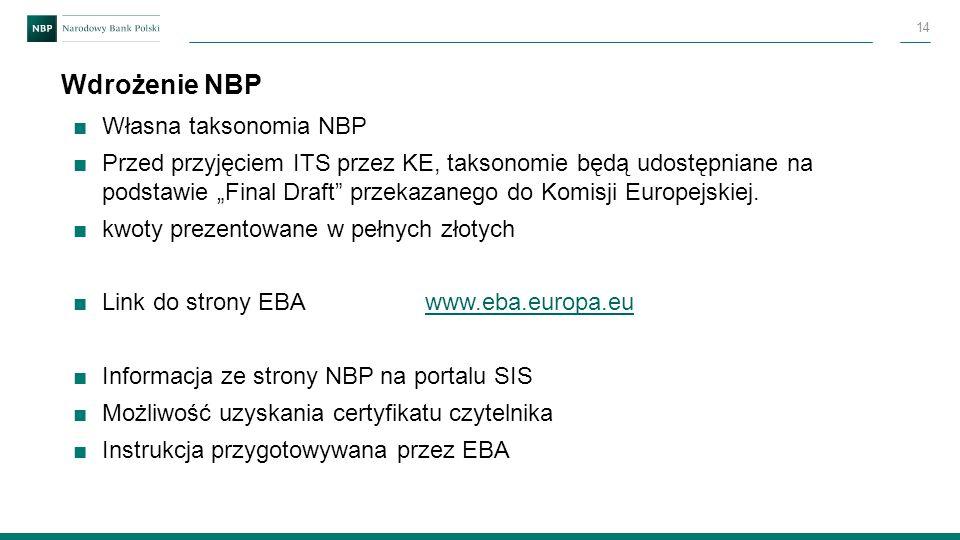 """■Własna taksonomia NBP ■Przed przyjęciem ITS przez KE, taksonomie będą udostępniane na podstawie """"Final Draft"""" przekazanego do Komisji Europejskiej. ■"""