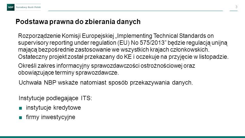 """Rozporządzenie Komisji Europejskiej """"Implementing Technical Standards on supervisory reporting under regulation (EU) No 575/2013"""" będzie regulacją uni"""