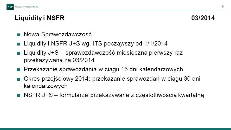 ■Nowa Sprawozdawczość ■Liquidity i NSFR J+S wg. ITS począwszy od 1/1/2014 ■Liquidity J+S – sprawozdawczość miesięczna pierwszy raz przekazywana za 03/