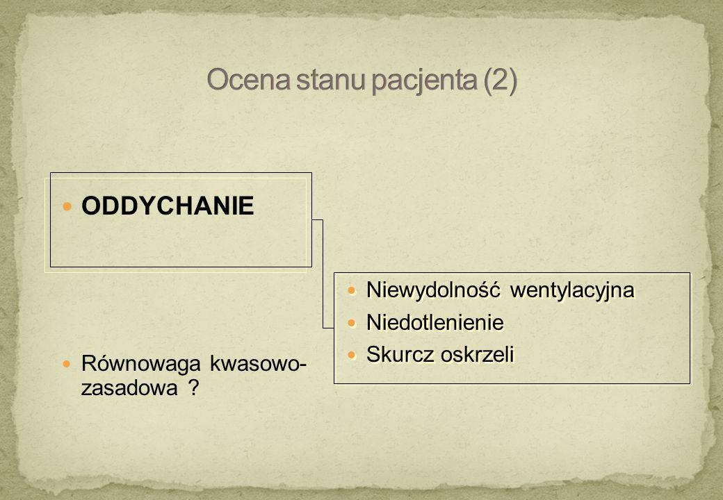 niewydolność mięśni oddechowych toksyna botulinowa, blokery płytki nerwowo-mięśniowej, związki fosforoorganiczne, strychnina, tężec, ukąszenia węży centralna depresja ośrodka oddechowego barbiturany, klonidyna i inne leki sympatykolityczne, etanol i alkohole, opiaty, leki nasenno-uspokajające, TCAD ciężkie zapalenie płuc lub obrzęk płuc