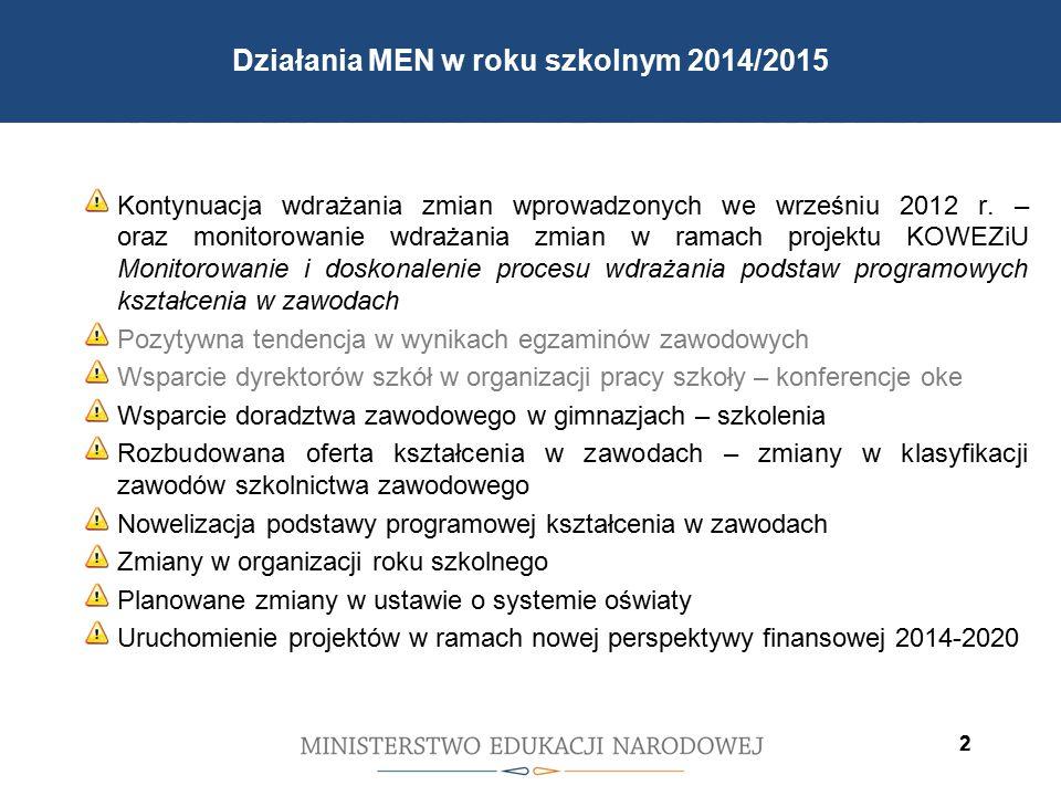 2 2 Kontynuacja wdrażania zmian wprowadzonych we wrześniu 2012 Kontynuacja wdrażania zmian wprowadzonych we wrześniu 2012 r. – oraz monitorowanie wdra