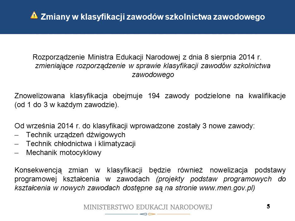 5 5 Kontynuacja wdrażania zmian wprowadzonych we wrześniu 2012 Rozporządzenie Ministra Edukacji Narodowej z dnia 8 sierpnia 2014 r. zmieniające rozpor