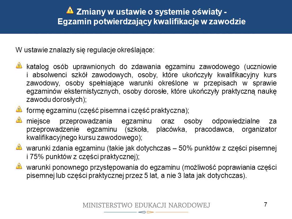 Cele reformy wprowadzonej 1 września 2012 r. W ustawie znalazły się regulacje określające: katalog osób uprawnionych do zdawania egzaminu zawodowego (