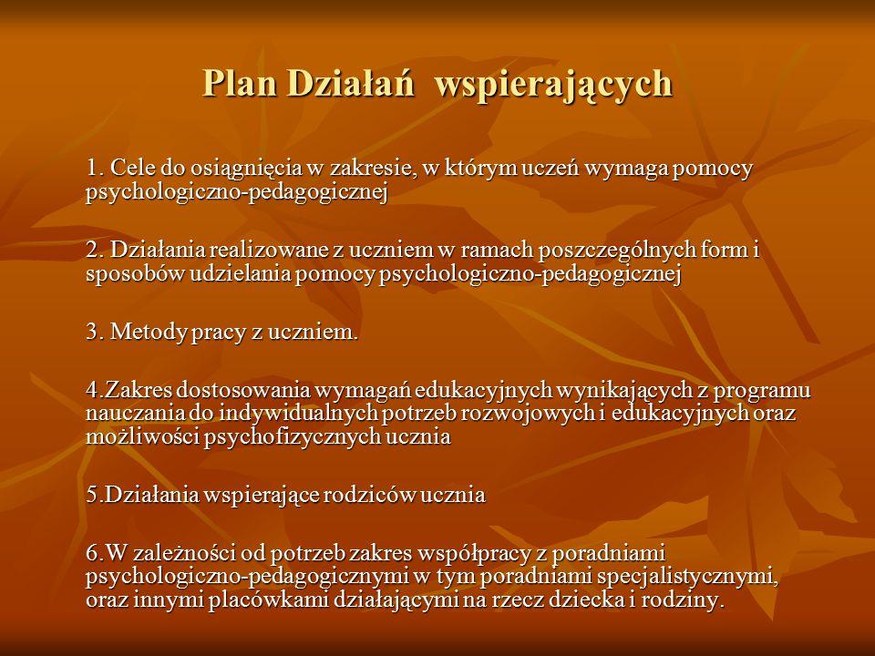 Plan Działań wspierających 1. Cele do osiągnięcia w zakresie, w którym uczeń wymaga pomocy psychologiczno-pedagogicznej 2. Działania realizowane z ucz