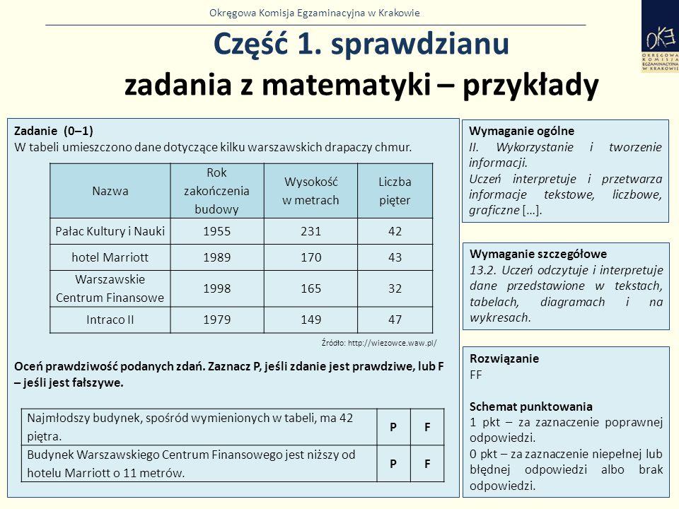 Okręgowa Komisja Egzaminacyjna w Krakowie Część 1. sprawdzianu zadania z matematyki – przykłady 27 Zadanie (0–1) W tabeli umieszczono dane dotyczące k
