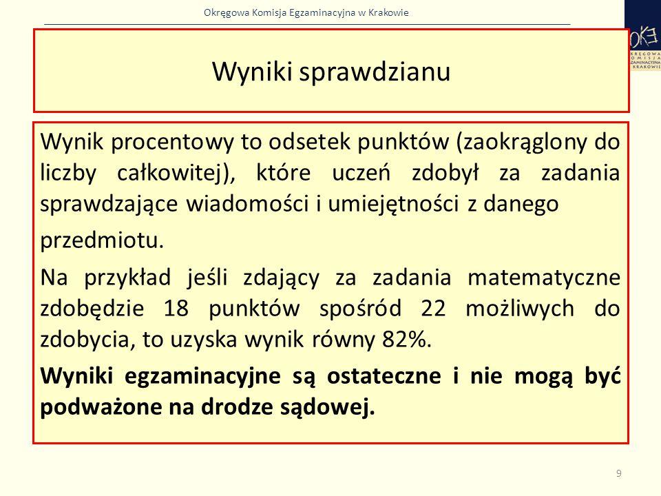 Okręgowa Komisja Egzaminacyjna w Krakowie Wyniki sprawdzianu Wynik procentowy to odsetek punktów (zaokrąglony do liczby całkowitej), które uczeń zdoby