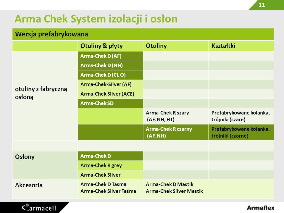 Arma Chek System izolacji i osłon Wersja prefabrykowana Otuliny & płyty OtulinyKształtki otuliny z fabryczną osłoną Arma-Chek D (AF) Arma-Chek D (NH)