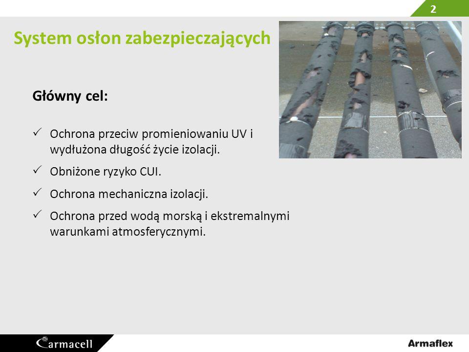System osłon zabezpieczających Główny cel:  Ochrona przeciw promieniowaniu UV i wydłużona długość życie izolacji.  Obniżone ryzyko CUI.  Ochrona me