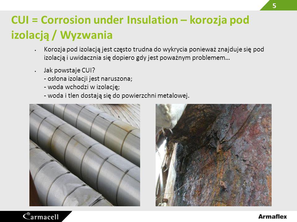 CUI = Corrosion under Insulation – korozja pod izolacją / Wyzwania  Korozja pod izolacją jest często trudna do wykrycia ponieważ znajduje się pod izo