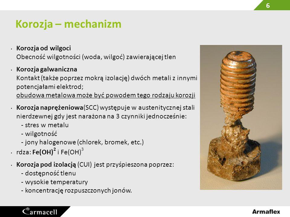 Korozja – mechanizm Korozja od wilgoci Obecność wilgotności (woda, wilgoć) zawierającej tlen Korozja galwaniczna Kontakt (także poprzez mokrą izolację