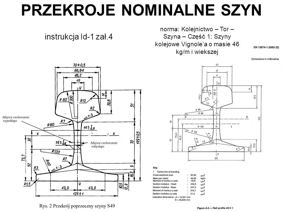 PRZEKROJE NOMINALNE SZYN instrukcja Id-1 zał.4 norma: Kolejnictwo – Tor – Szyna – Część 1: Szyny kolejowe Vignole'a o masie 46 kg/m i wiekszej