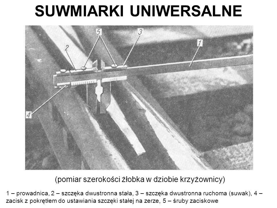 SUWMIARKI UNIWERSALNE (pomiar szerokości żłobka w dziobie krzyżownicy) 1 – prowadnica, 2 – szczęka dwustronna stała, 3 – szczęka dwustronna ruchoma (s