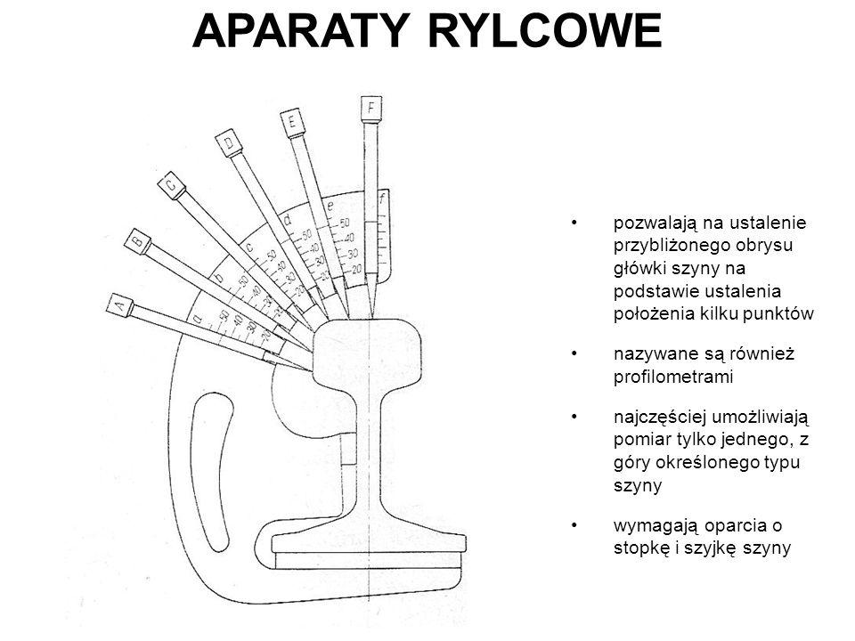 APARATY RYLCOWE pozwalają na ustalenie przybliżonego obrysu główki szyny na podstawie ustalenia położenia kilku punktów nazywane są również profilomet