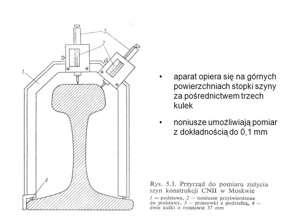 aparat opiera się na górnych powierzchniach stopki szyny za pośrednictwem trzech kulek noniusze umożliwiają pomiar z dokładnością do 0,1 mm