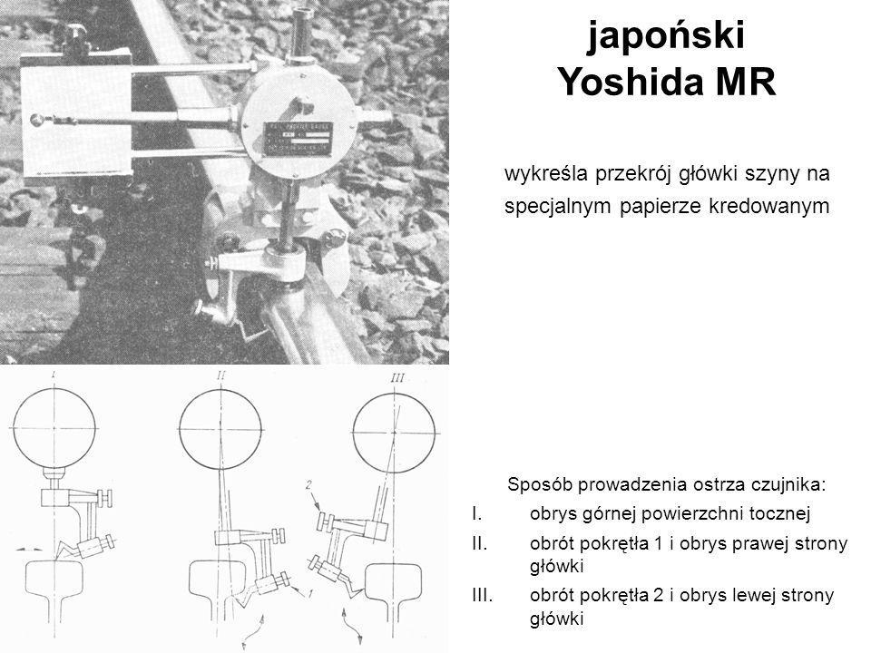 japoński Yoshida MR wykreśla przekrój główki szyny na specjalnym papierze kredowanym Sposób prowadzenia ostrza czujnika: I.obrys górnej powierzchni to