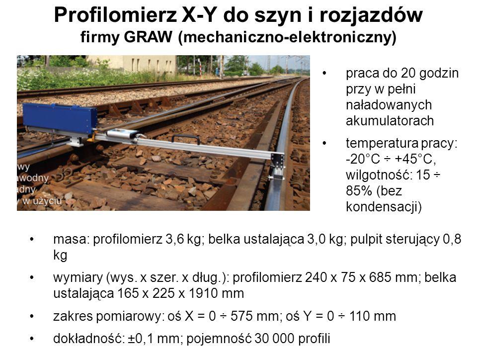 Profilomierz X-Y do szyn i rozjazdów firmy GRAW (mechaniczno-elektroniczny) masa: profilomierz 3,6 kg; belka ustalająca 3,0 kg; pulpit sterujący 0,8 k
