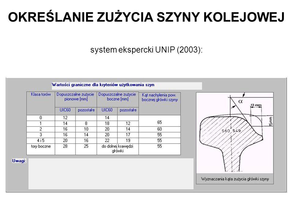 system ekspercki UNIP (2003):