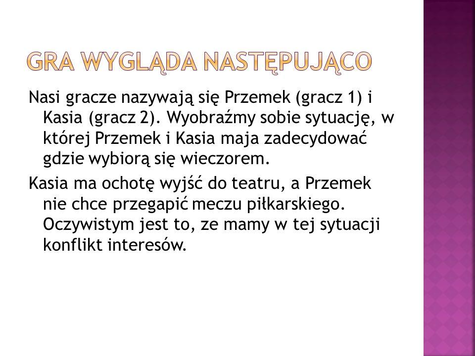 Nasi gracze nazywają się Przemek (gracz 1) i Kasia (gracz 2).