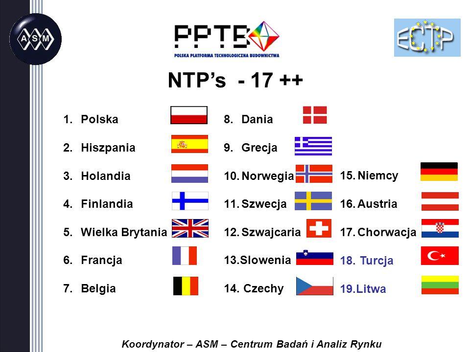 NTP's - 17 ++ 1.Polska 2.Hiszpania 3.Holandia 4.Finlandia 5.Wielka Brytania 6.Francja 7.Belgia 8.Dania 9.Grecja 10.Norwegia 11.Szwecja 12.Szwajcaria 13.Slowenia 14.