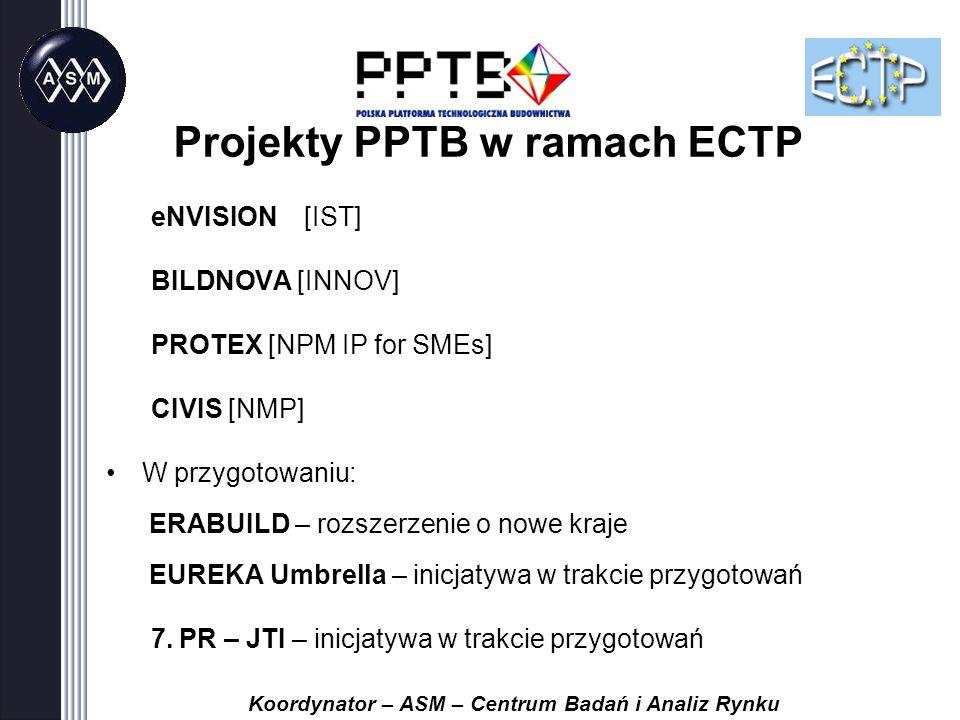 eNVISION [IST] BILDNOVA [INNOV] PROTEX [NPM IP for SMEs] CIVIS [NMP] W przygotowaniu: ERABUILD – rozszerzenie o nowe kraje EUREKA Umbrella – inicjatywa w trakcie przygotowań 7.