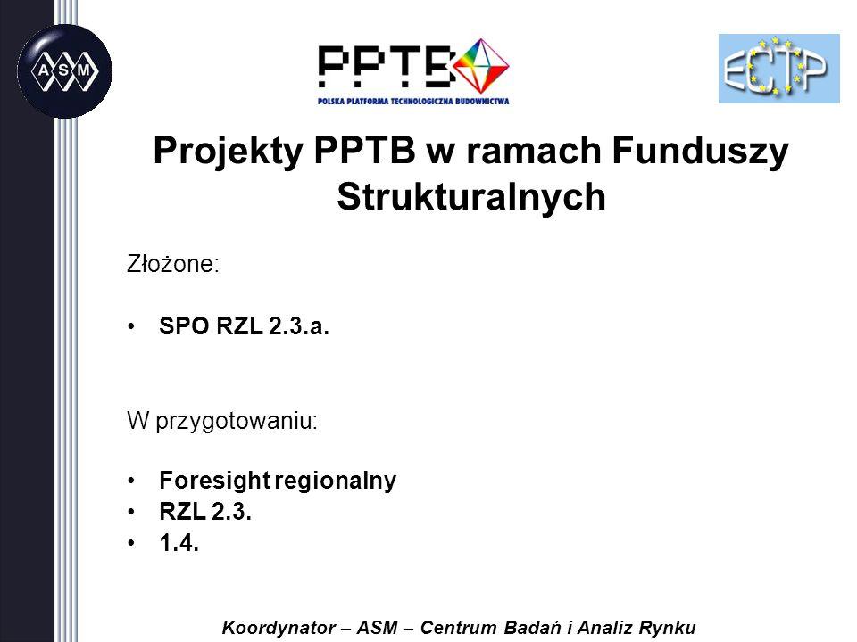 Złożone: SPO RZL 2.3.a. W przygotowaniu: Foresight regionalny RZL 2.3.